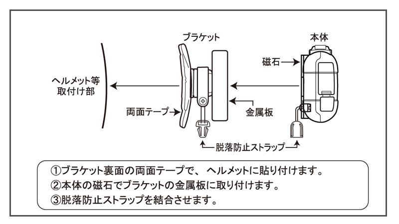 ヘルメット装着型バイク用ドラレコ DriveMan | BS-8 取付方法