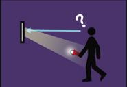 反射についての説明文
