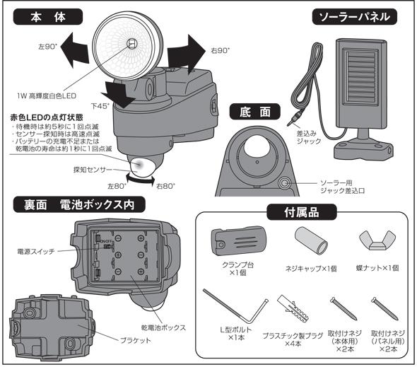 ハイブリッドセンサーライト | S-HB10 各部名称と機能